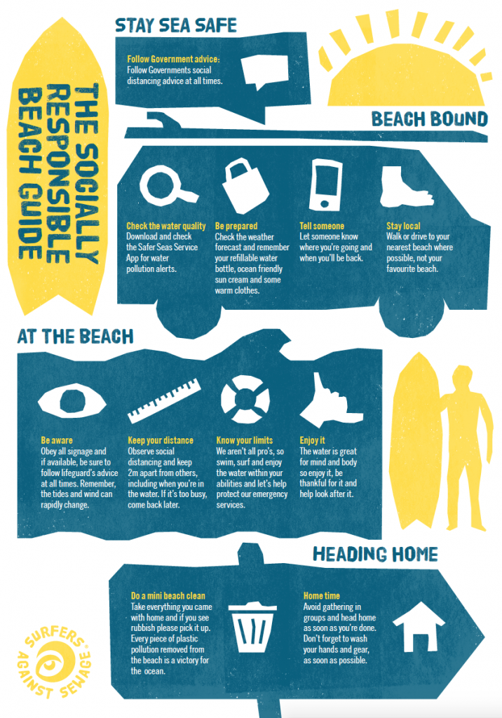 Safe beach guidelines – SAS